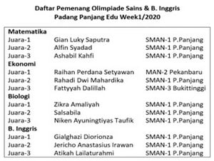 Tabel data pemenang olimpiade