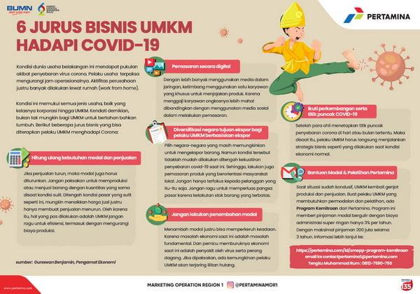 Enam Jurus Bisnis UMKM Hadapi Covid-19