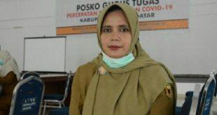 Roza Mardiah